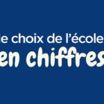 LE CHOIX DE L'ÉCOLE EN CHIFFRES